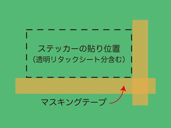ステッカーの貼り方説明写真1